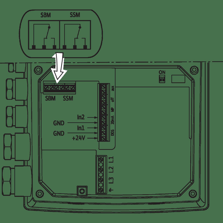 Вертикальный многоступенчатый насос Wilo Helix EXCEL 606-1/25/E/KS