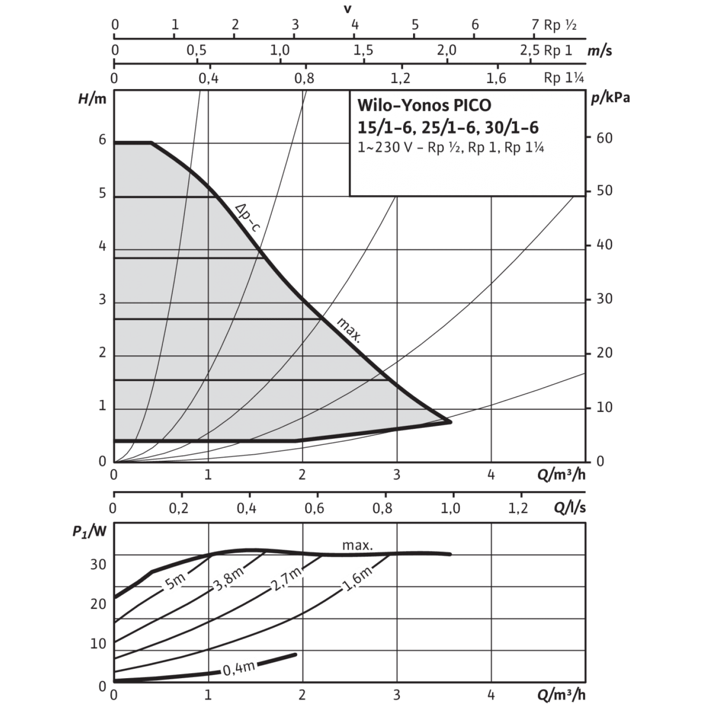 Циркуляционный насос Wilo Yonos PICO 25/1-6