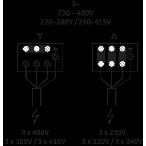 Поверхностный насос Wilo Jet WJ 204 X (3~230/400 В)