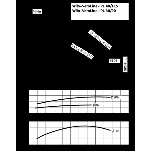 Циркуляционный насос с сухим ротором в исполнении Inline с фланцевым соединением Wilo VeroLine-IPL 40/90-0,37/2