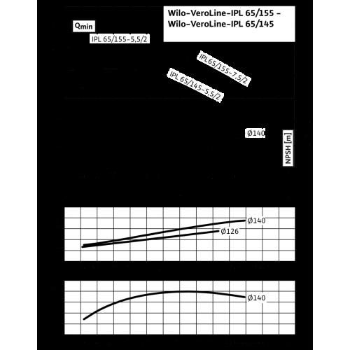 Циркуляционный насос с сухим ротором в исполнении Inline с фланцевым соединением Wilo VeroLine-IPL 65/155-7,5/2