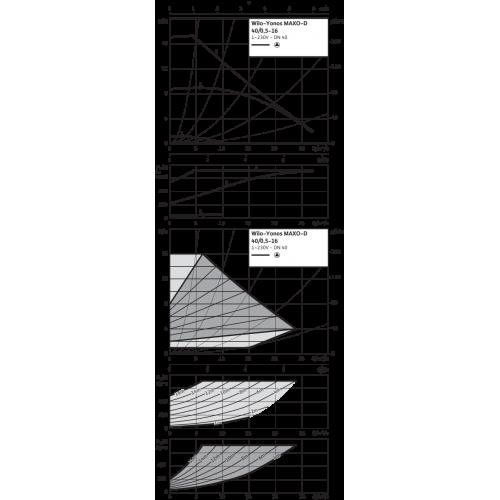 Циркуляционный насос Wilo Yonos MAXO-D 40/0,5-16