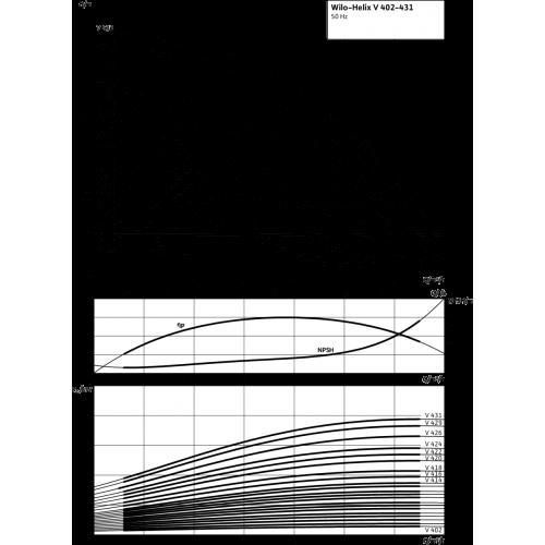 Вертикальный многоступенчатый насос Wilo Helix V 418-1/25/E/KS