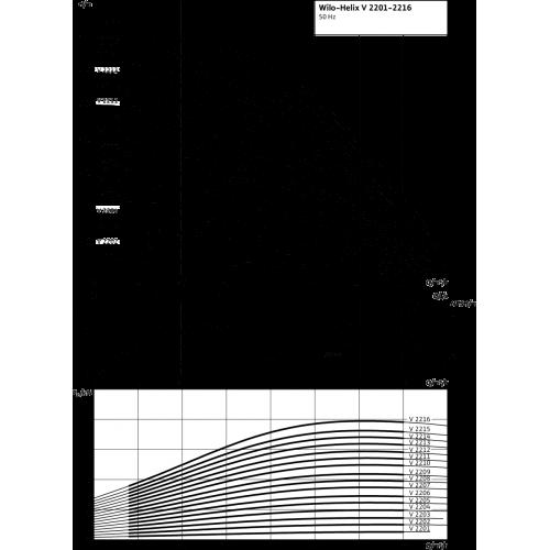 Вертикальный многоступенчатый насос Wilo Helix V 2216-2/30/V/KS