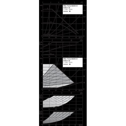 Циркуляционный насос Wilo Yonos MAXO-D 65/0,5-16
