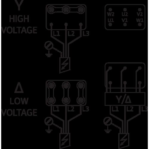 Вертикальный многоступенчатый насос Wilo Helix FIRST V 1621-5/30/E/KS/
