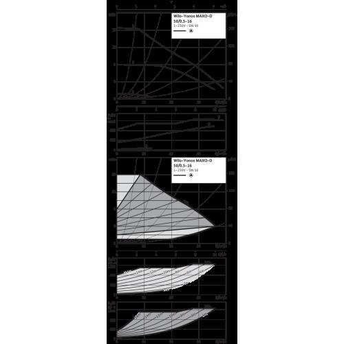 Циркуляционный насос Wilo Yonos MAXO-D 50/0,5-16