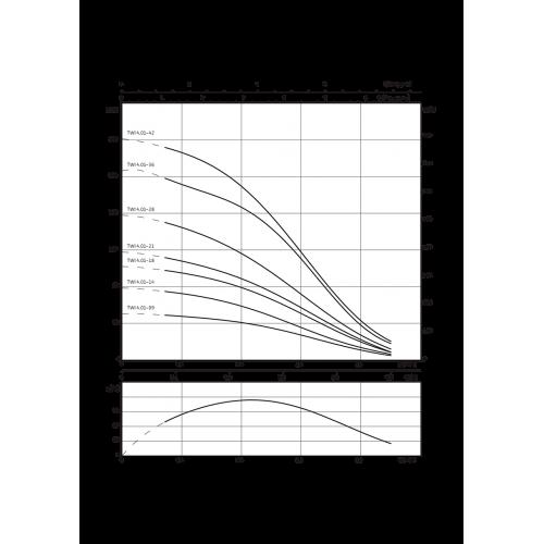 Скважинный насос Wilo Sub TWI 4.01-09-D (1~230 V, 50 Hz)